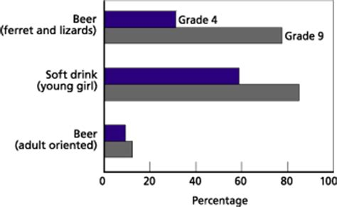 Essay about smoking and alcohol systems - chuckjarrettcom